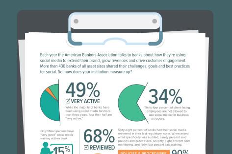 resources_survey_infographic
